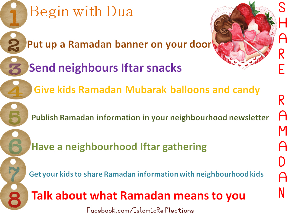 Ramadan: What is your belief - please answer this?