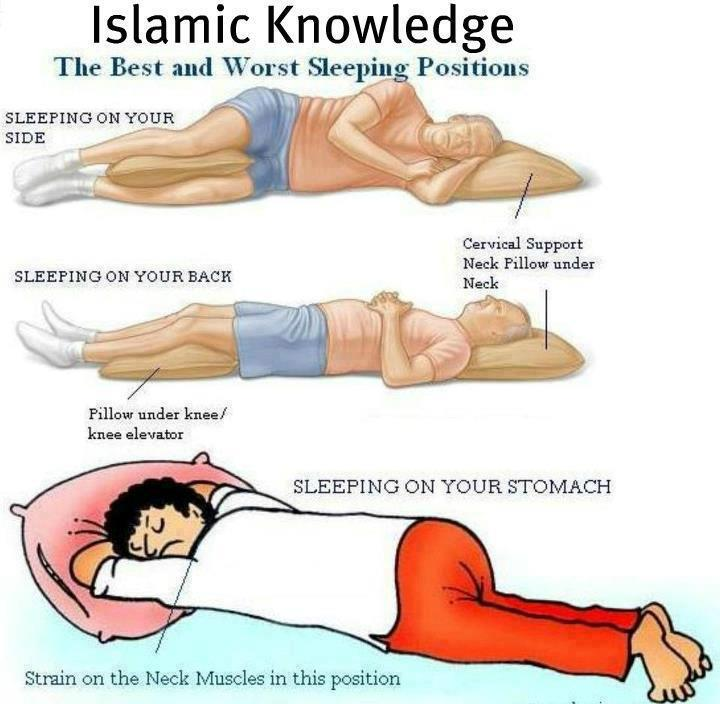 How To Have A Better Sleep Islamic Way Of Sleeping Islam The Religion Of Peace