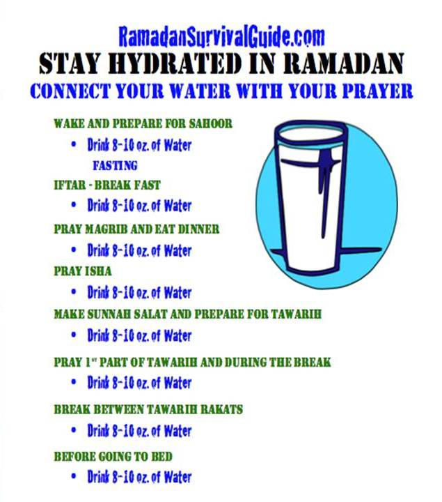 Stay Hydrated In Ramadan Connect Your Water With Your Prayer Islam