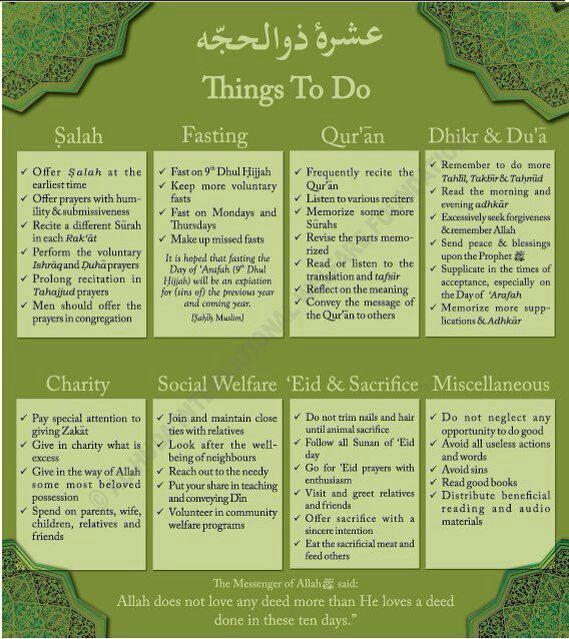 importance of fasting in islam pdf